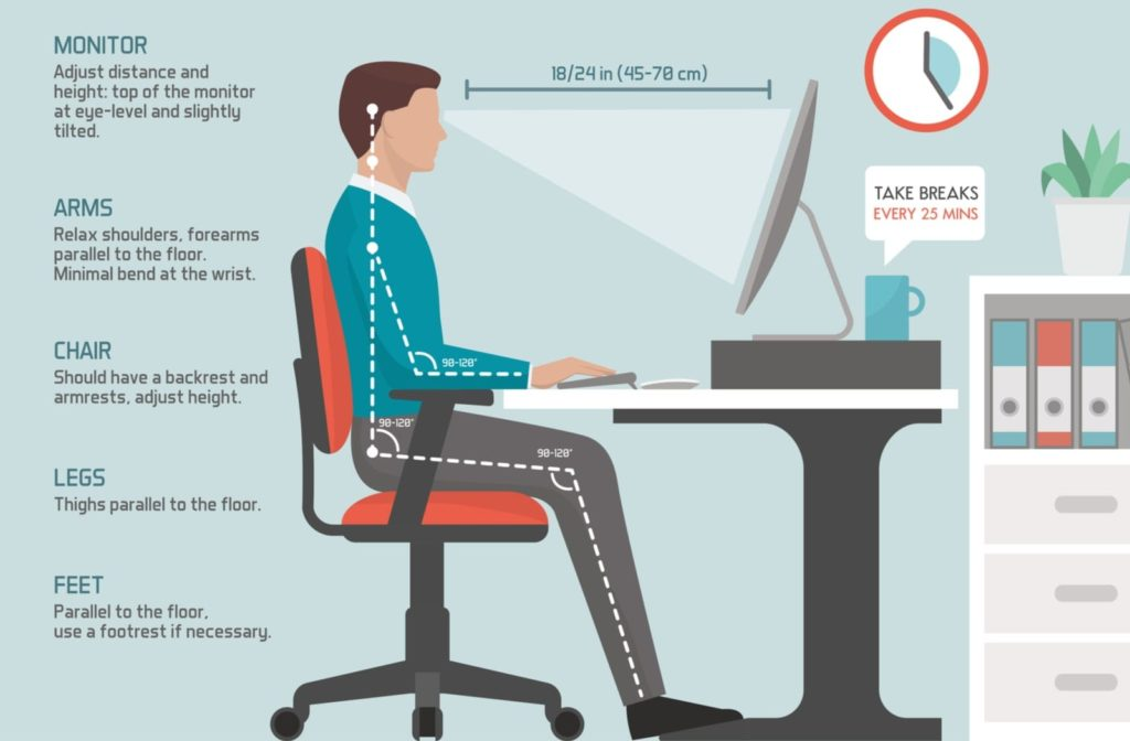 An ergonomic workstation to support vision health includes a properly adjusted monitor, chair, and desk